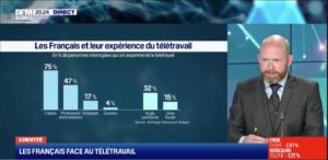 Les Français·e·s et le télétravail